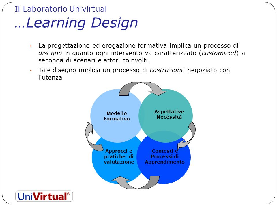 …Learning Design Il Laboratorio Univirtual