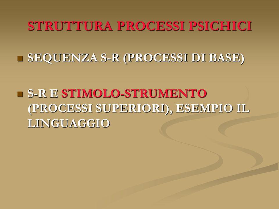 STRUTTURA PROCESSI PSICHICI