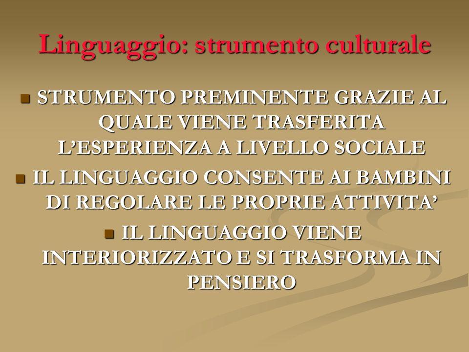 Linguaggio: strumento culturale