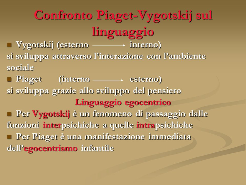 Confronto Piaget-Vygotskij sul linguaggio