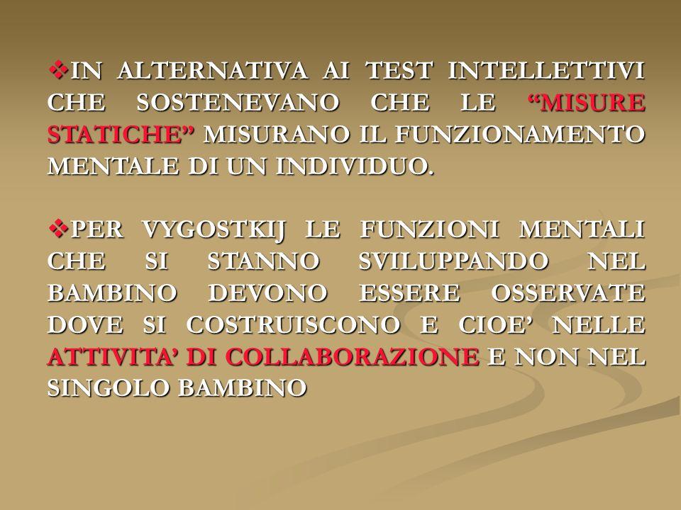 IN ALTERNATIVA AI TEST INTELLETTIVI CHE SOSTENEVANO CHE LE MISURE STATICHE MISURANO IL FUNZIONAMENTO MENTALE DI UN INDIVIDUO.