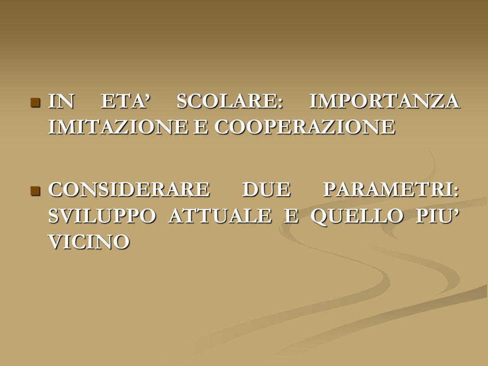 IN ETA' SCOLARE: IMPORTANZA IMITAZIONE E COOPERAZIONE