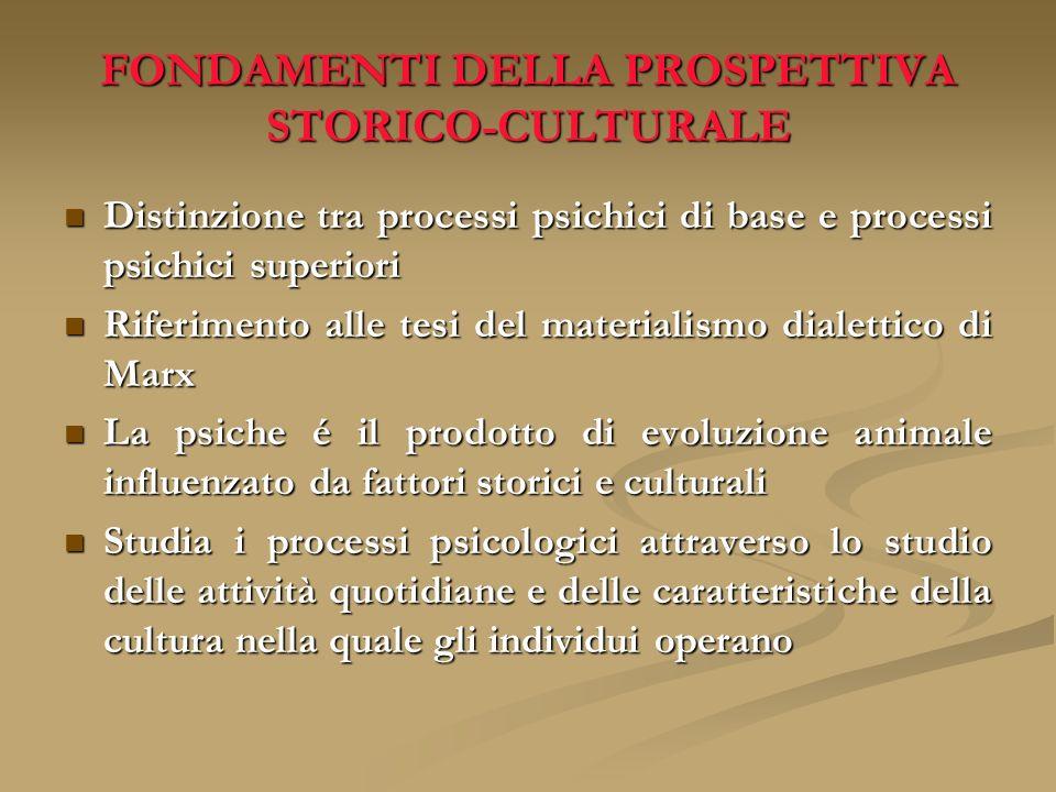 FONDAMENTI DELLA PROSPETTIVA STORICO-CULTURALE
