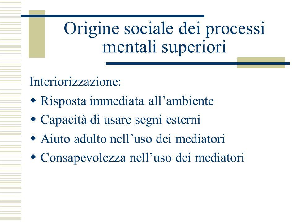 Origine sociale dei processi mentali superiori