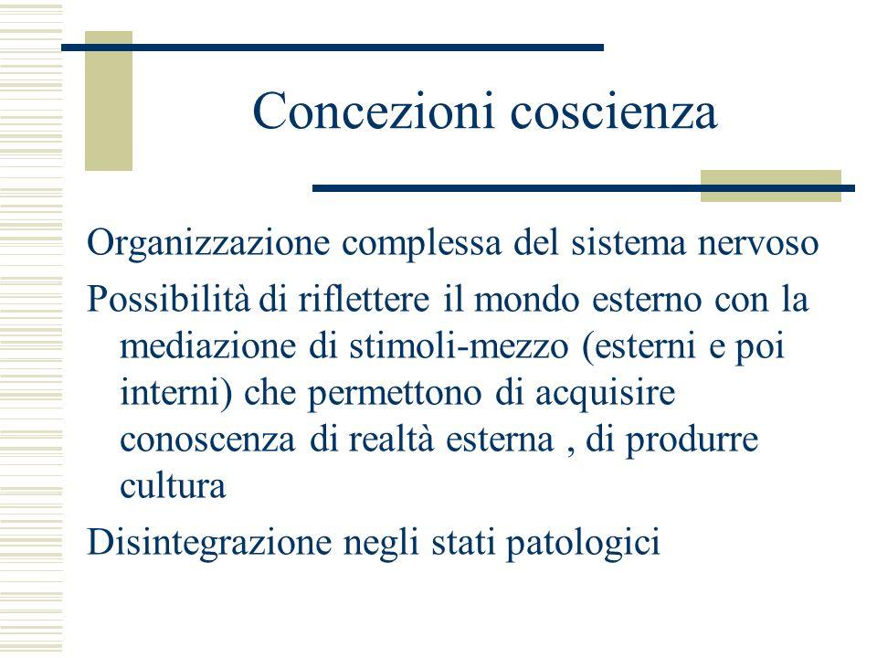 Concezioni coscienza