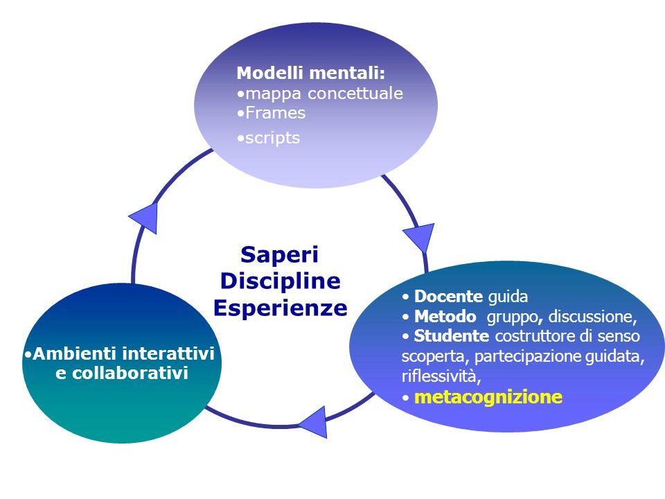 Saperi Discipline Esperienze