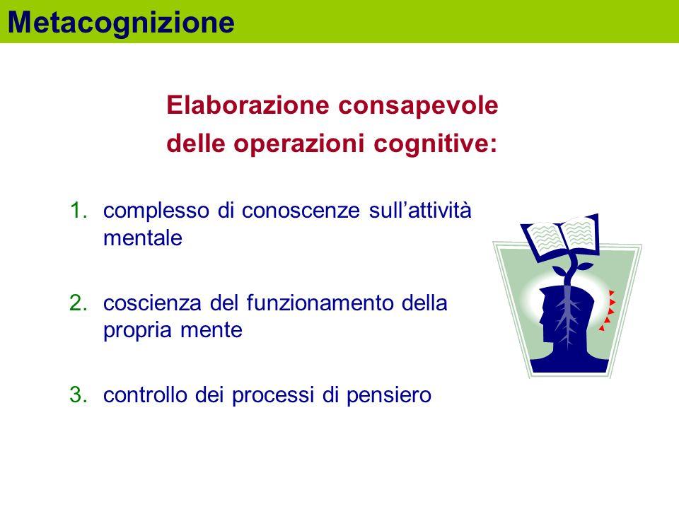 Elaborazione consapevole delle operazioni cognitive: