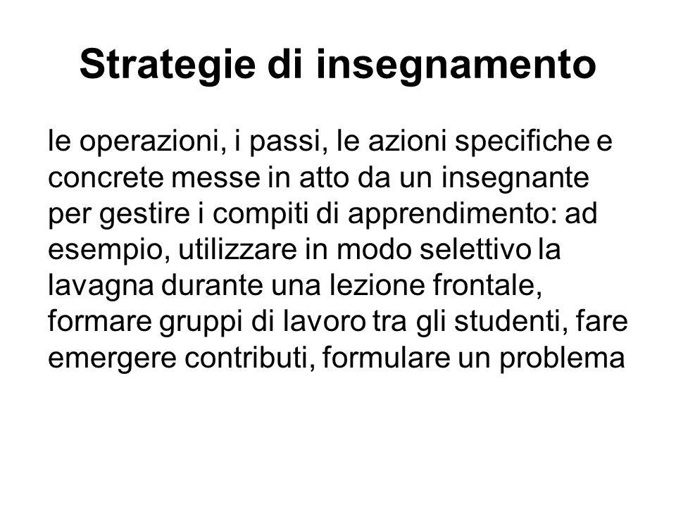 Strategie di insegnamento