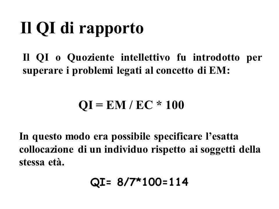 Il QI di rapporto QI = EM / EC * 100
