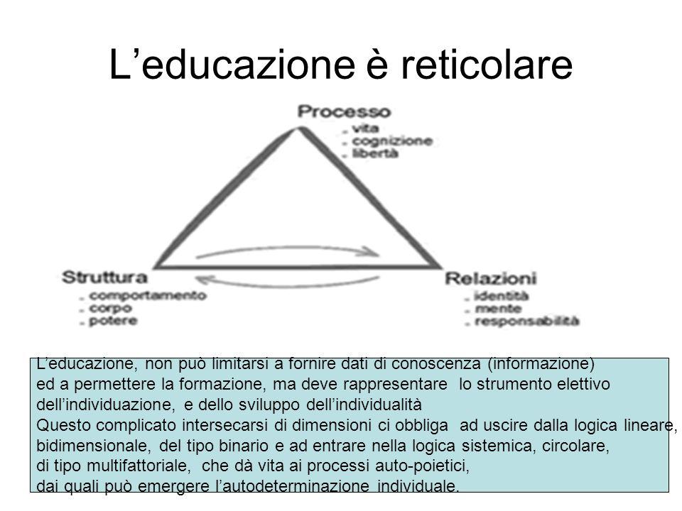 L'educazione è reticolare
