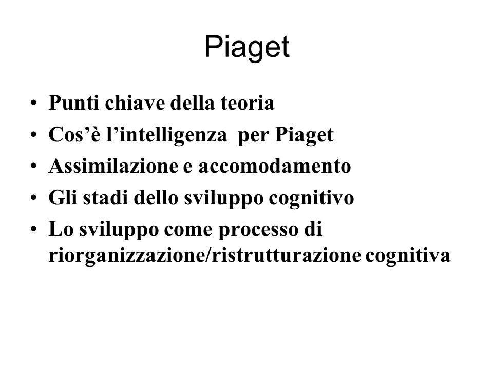 Piaget Punti chiave della teoria Cos'è l'intelligenza per Piaget