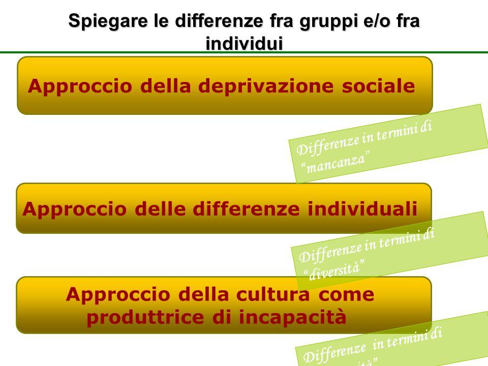 Spiegare le differenze fra gruppi e/o fra individui