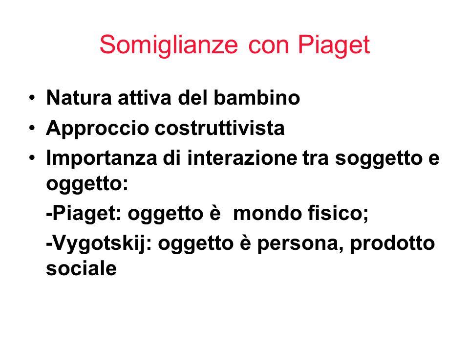 Somiglianze con Piaget