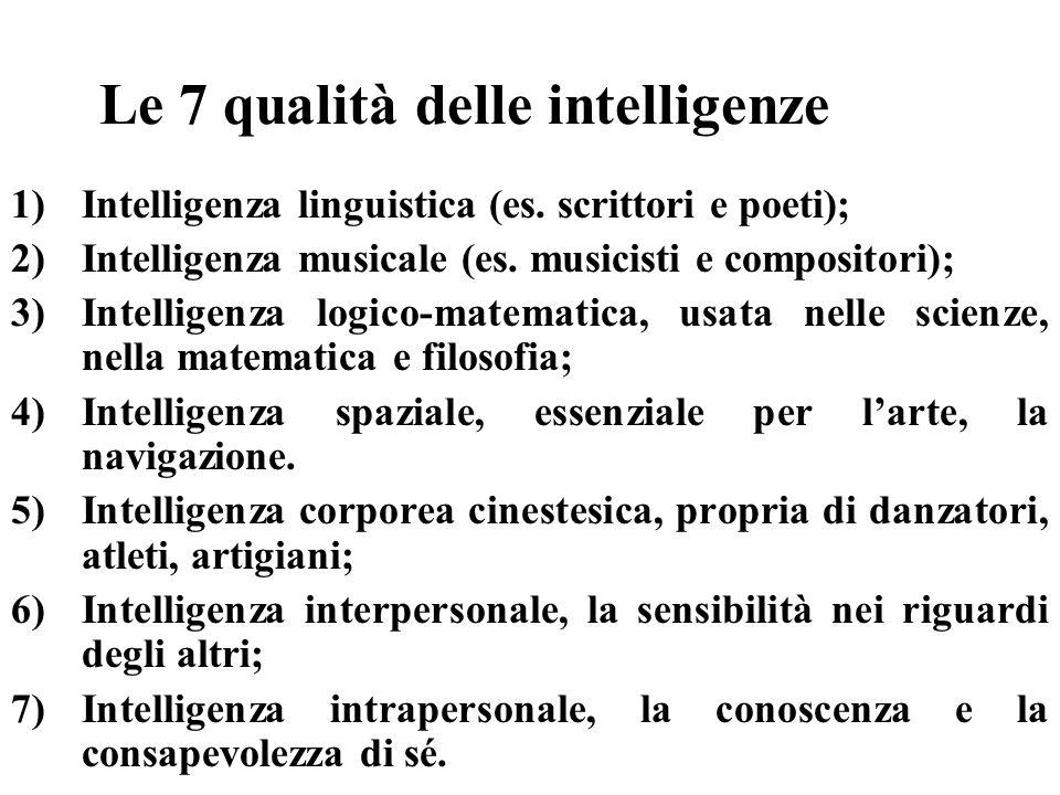 Le 7 qualità delle intelligenze