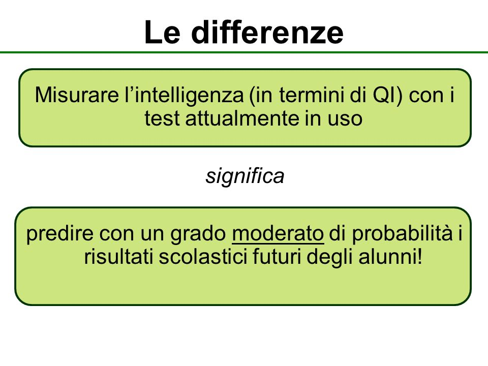 Le differenze Misurare l'intelligenza (in termini di QI) con i test attualmente in uso. significa.