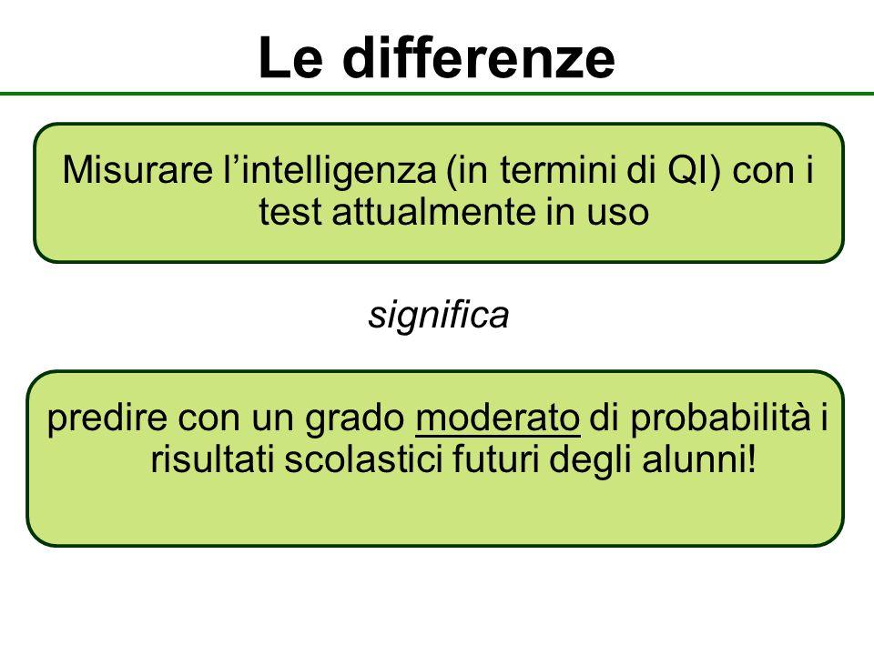 Le differenzeMisurare l'intelligenza (in termini di QI) con i test attualmente in uso. significa.