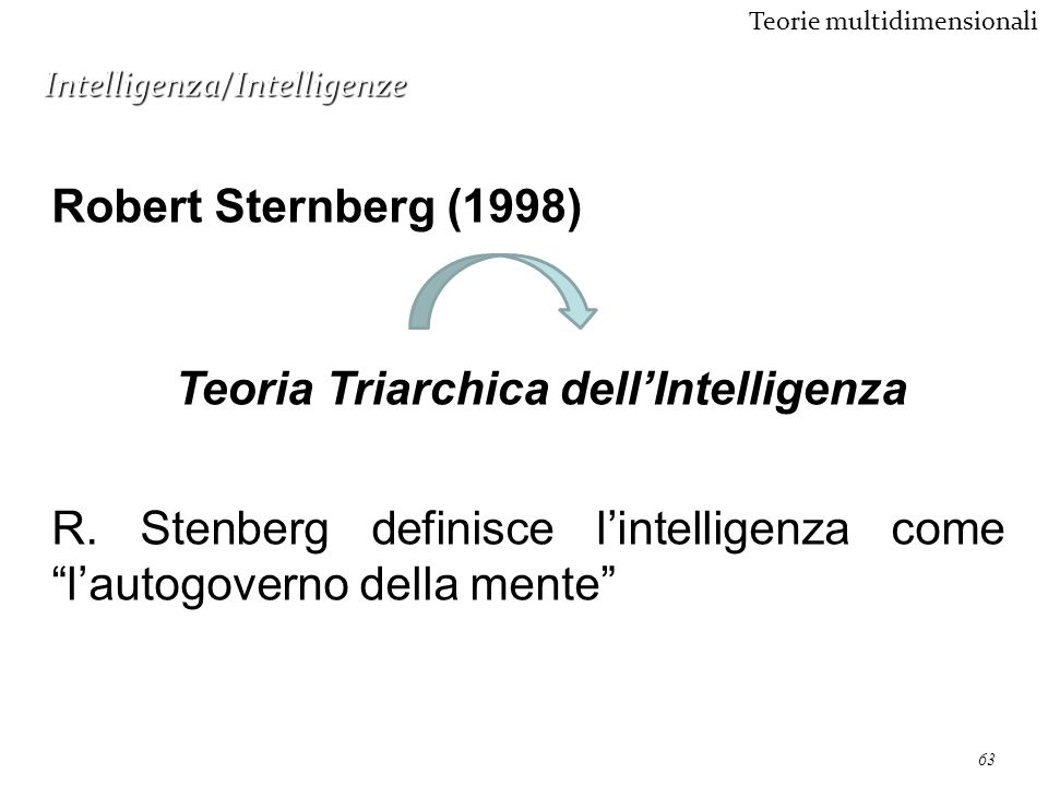 Teoria Triarchica dell'Intelligenza