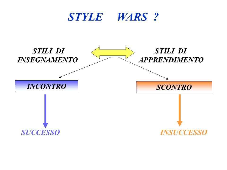 STYLE WARS STILI DI STILI DI INSEGNAMENTO APPRENDIMENTO