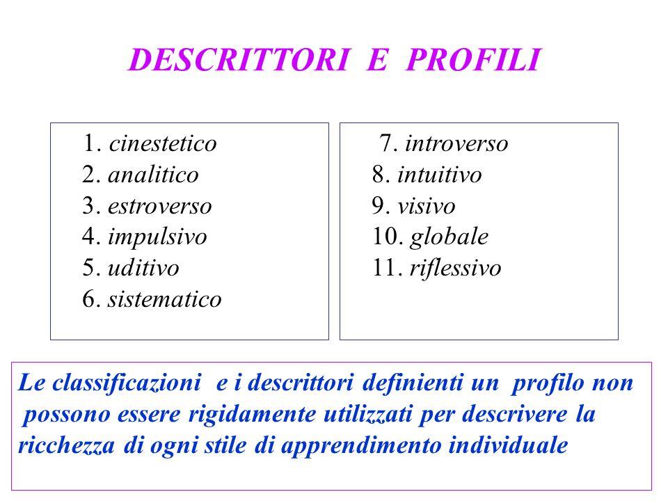 DESCRITTORI E PROFILI1. cinestetico 2. analitico 3. estroverso 4. impulsivo 5. uditivo 6. sistematico.