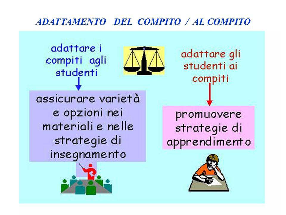 ADATTAMENTO DEL COMPITO / AL COMPITO