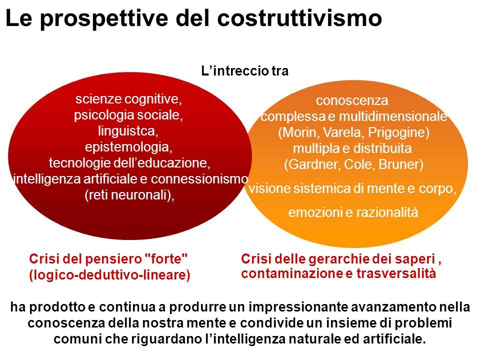 Le prospettive del costruttivismo