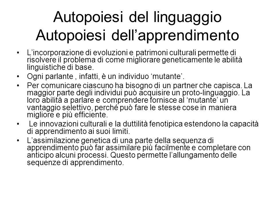 Autopoiesi del linguaggio Autopoiesi dell'apprendimento