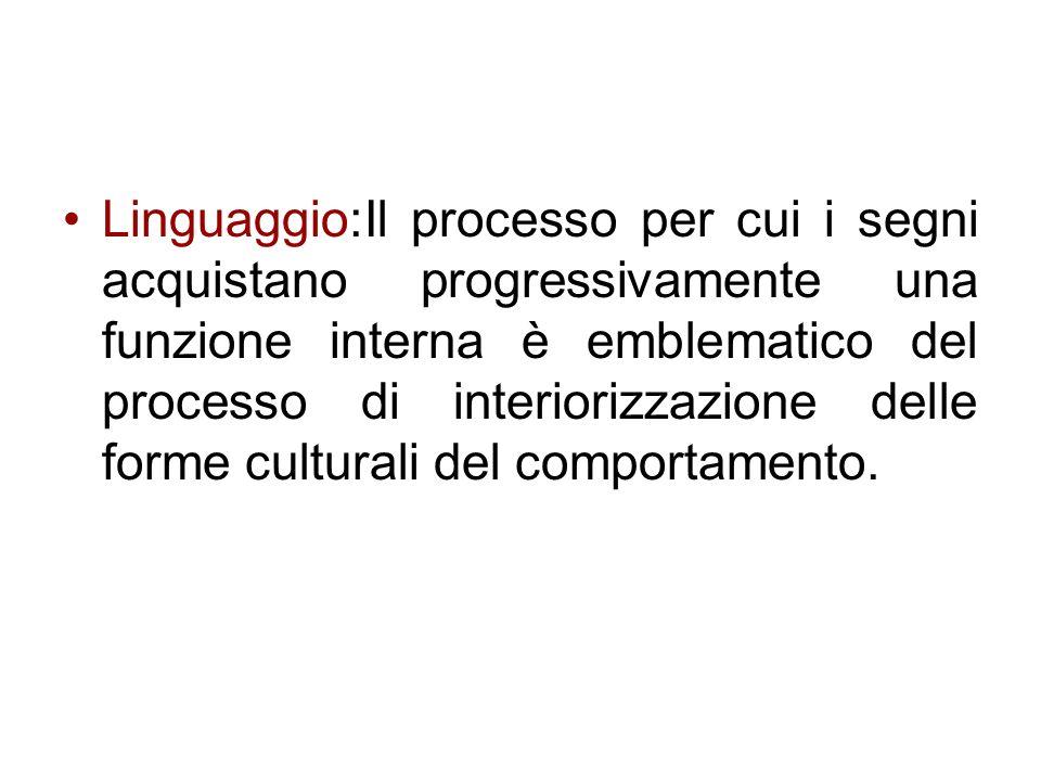 Linguaggio:Il processo per cui i segni acquistano progressivamente una funzione interna è emblematico del processo di interiorizzazione delle forme culturali del comportamento.