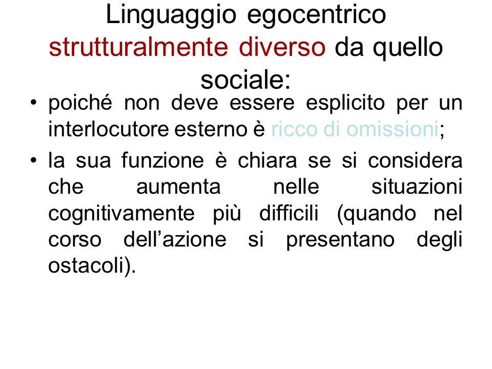 Linguaggio egocentrico strutturalmente diverso da quello sociale: