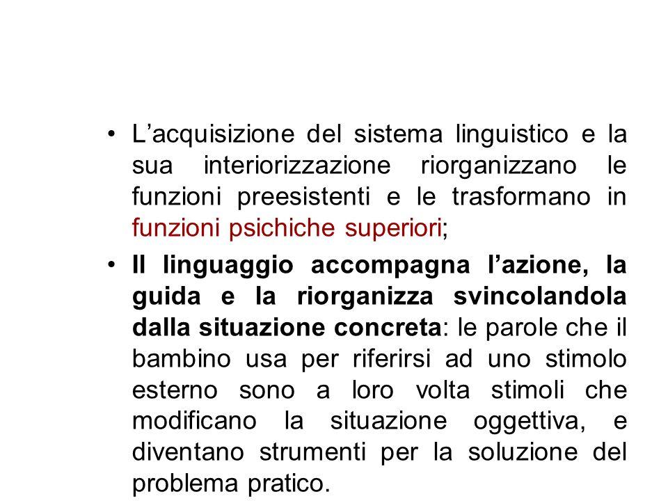 L'acquisizione del sistema linguistico e la sua interiorizzazione riorganizzano le funzioni preesistenti e le trasformano in funzioni psichiche superiori;