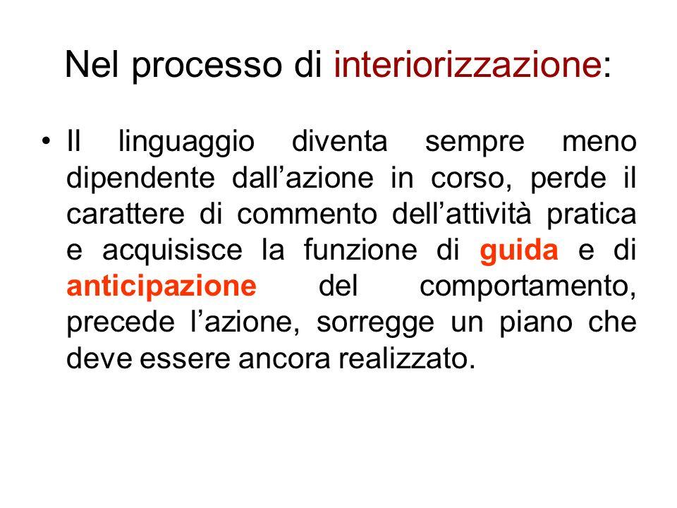 Nel processo di interiorizzazione: