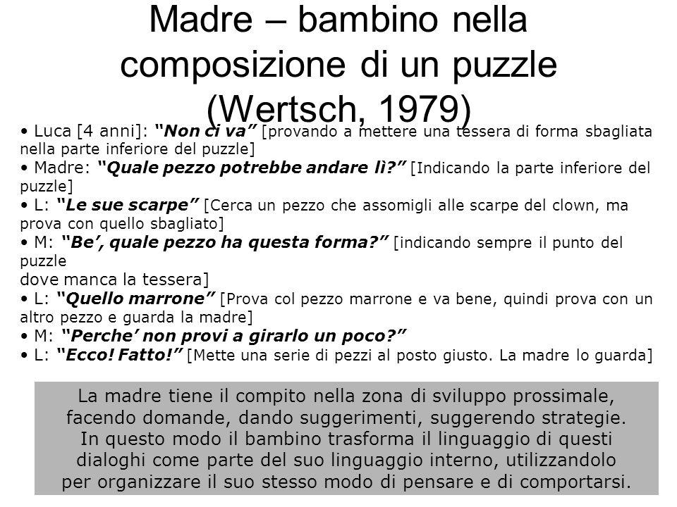 Madre – bambino nella composizione di un puzzle (Wertsch, 1979)