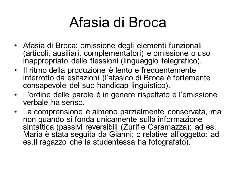 Afasia di Broca