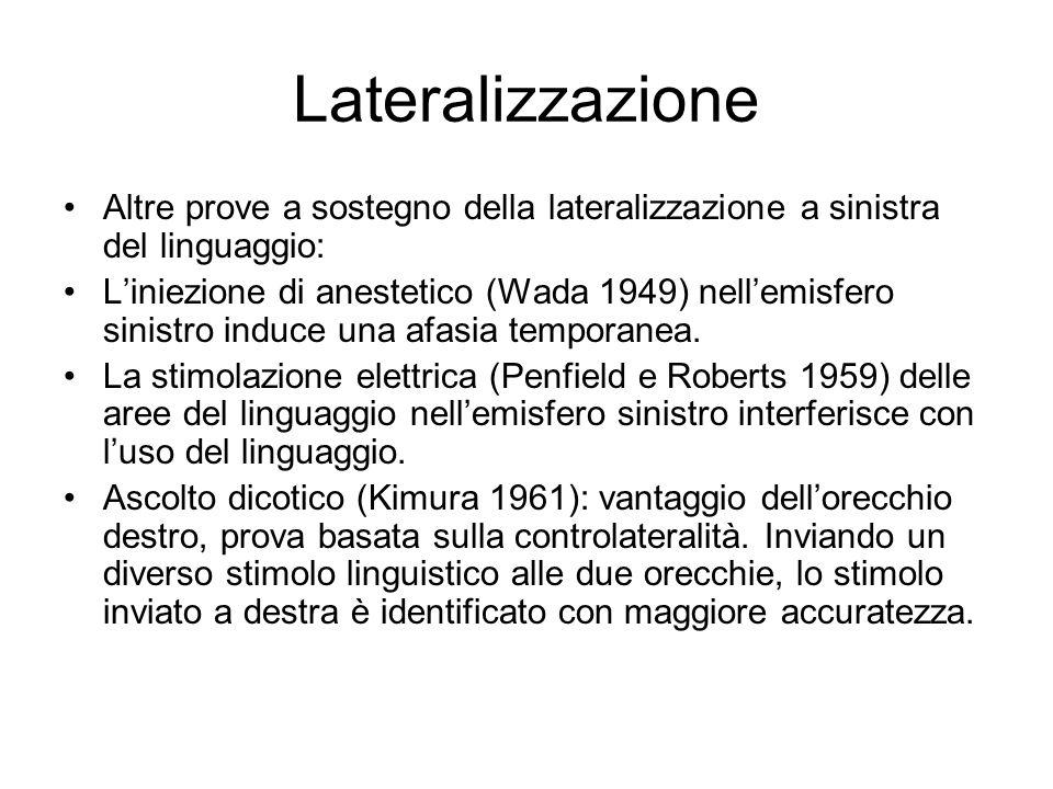 Lateralizzazione Altre prove a sostegno della lateralizzazione a sinistra del linguaggio: