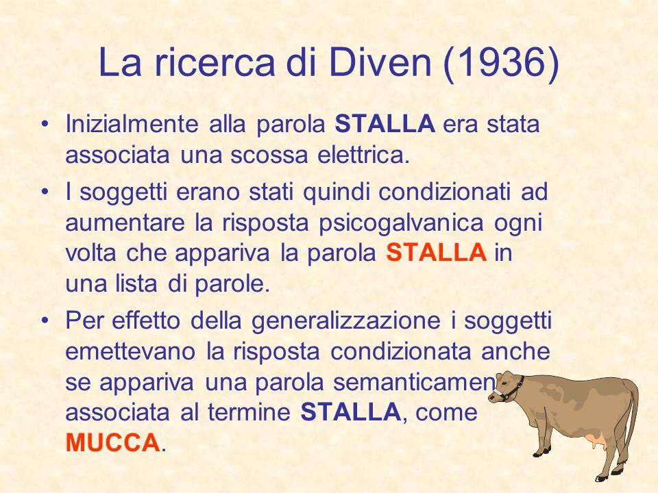 La ricerca di Diven (1936) Inizialmente alla parola STALLA era stata associata una scossa elettrica.