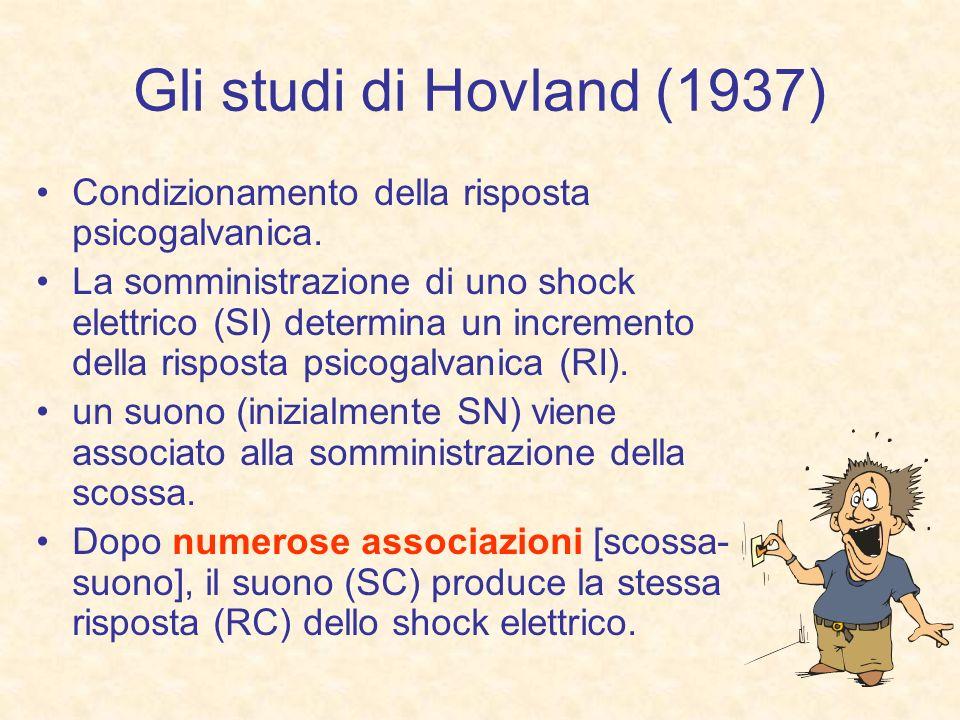 Gli studi di Hovland (1937) Condizionamento della risposta psicogalvanica.