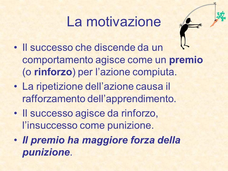 La motivazione Il successo che discende da un comportamento agisce come un premio (o rinforzo) per l'azione compiuta.