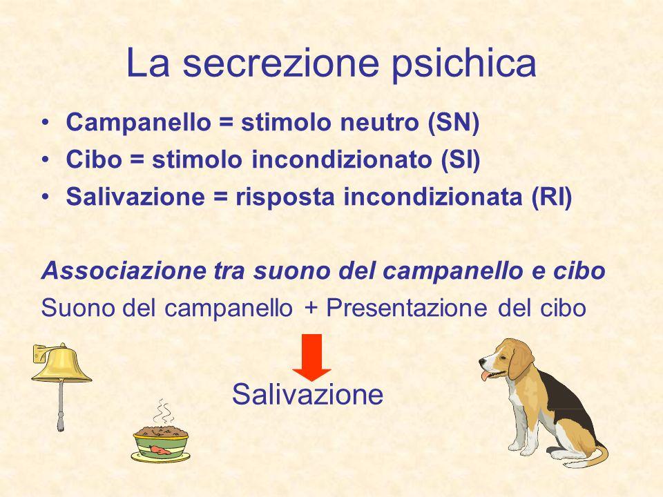 La secrezione psichica