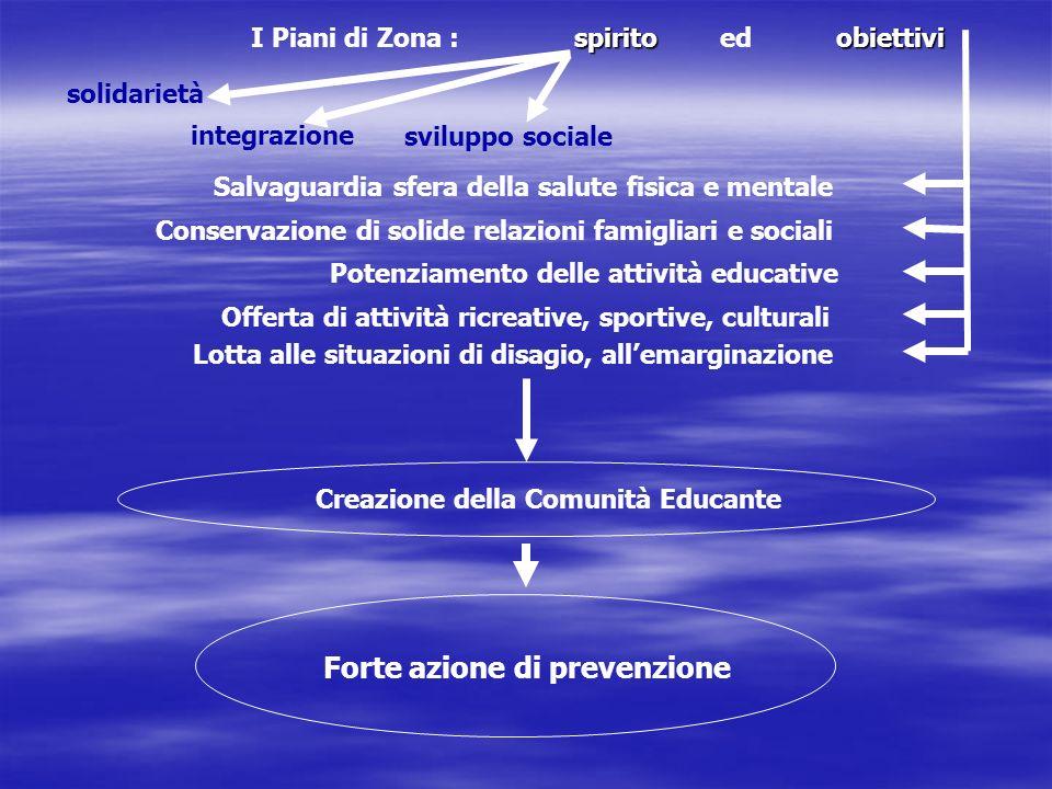I Piani di Zona : spirito ed obiettivi