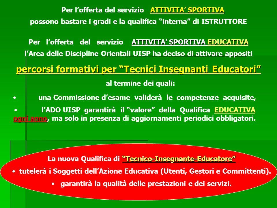 percorsi formativi per Tecnici Insegnanti Educatori
