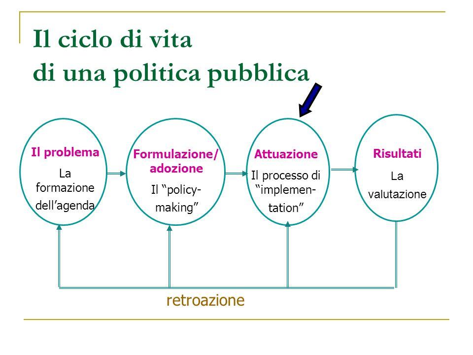 Il ciclo di vita di una politica pubblica