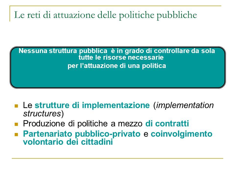 Le reti di attuazione delle politiche pubbliche