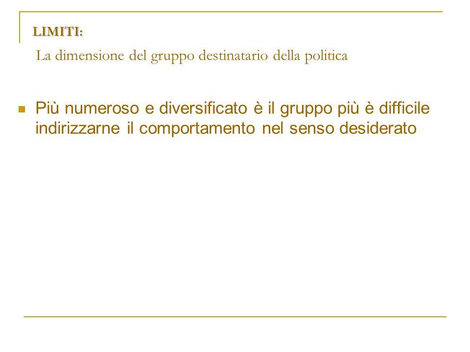 LIMITI: La dimensione del gruppo destinatario della politica