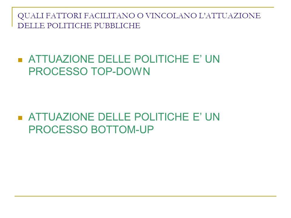 ATTUAZIONE DELLE POLITICHE E' UN PROCESSO TOP-DOWN