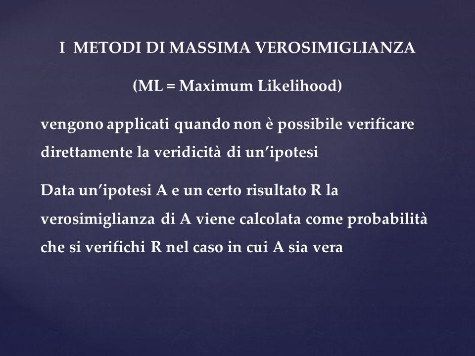 I METODI DI MASSIMA VEROSIMIGLIANZA (ML = Maximum Likelihood)