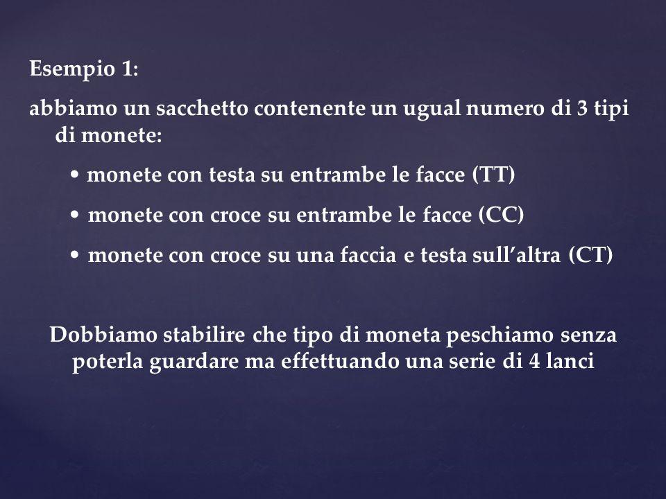 Esempio 1: abbiamo un sacchetto contenente un ugual numero di 3 tipi di monete: monete con testa su entrambe le facce (TT)