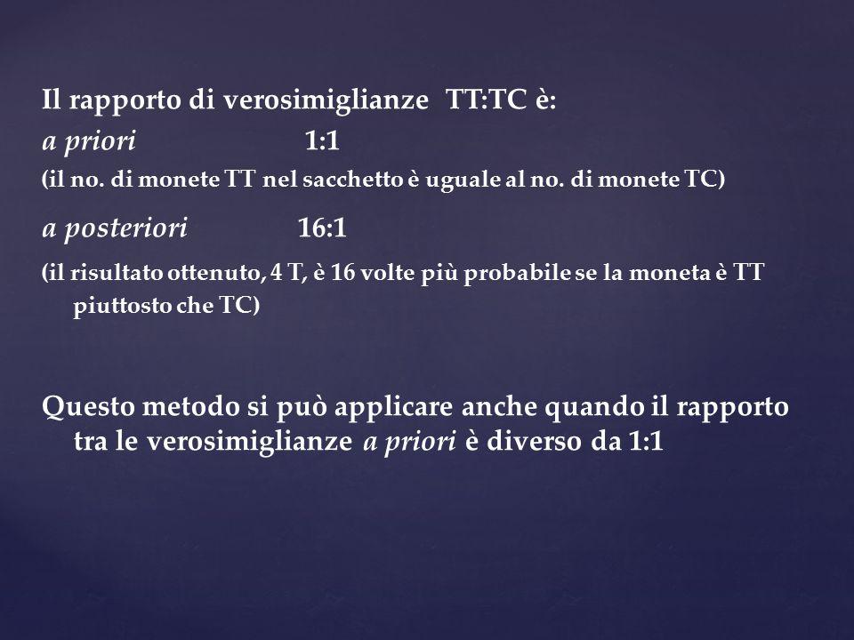 Il rapporto di verosimiglianze TT:TC è: a priori 1:1 a posteriori 16:1
