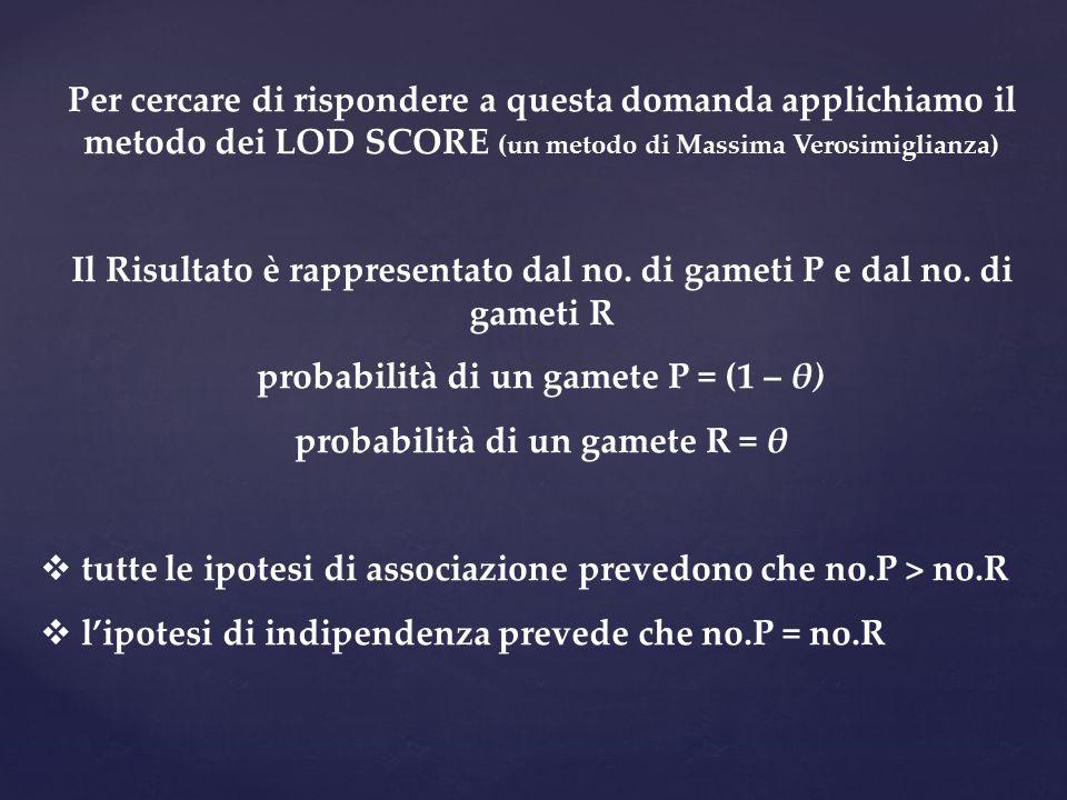 Il Risultato è rappresentato dal no. di gameti P e dal no. di gameti R