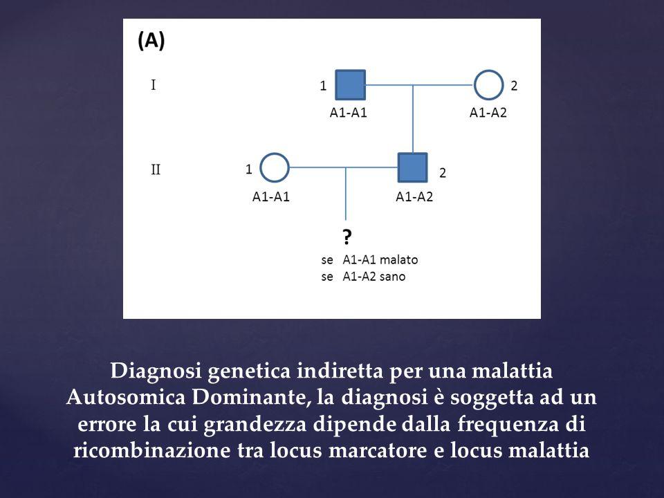 Diagnosi genetica indiretta per una malattia Autosomica Dominante, la diagnosi è soggetta ad un errore la cui grandezza dipende dalla frequenza di ricombinazione tra locus marcatore e locus malattia