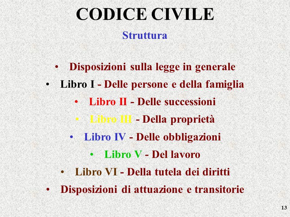 CODICE CIVILE Struttura Disposizioni sulla legge in generale
