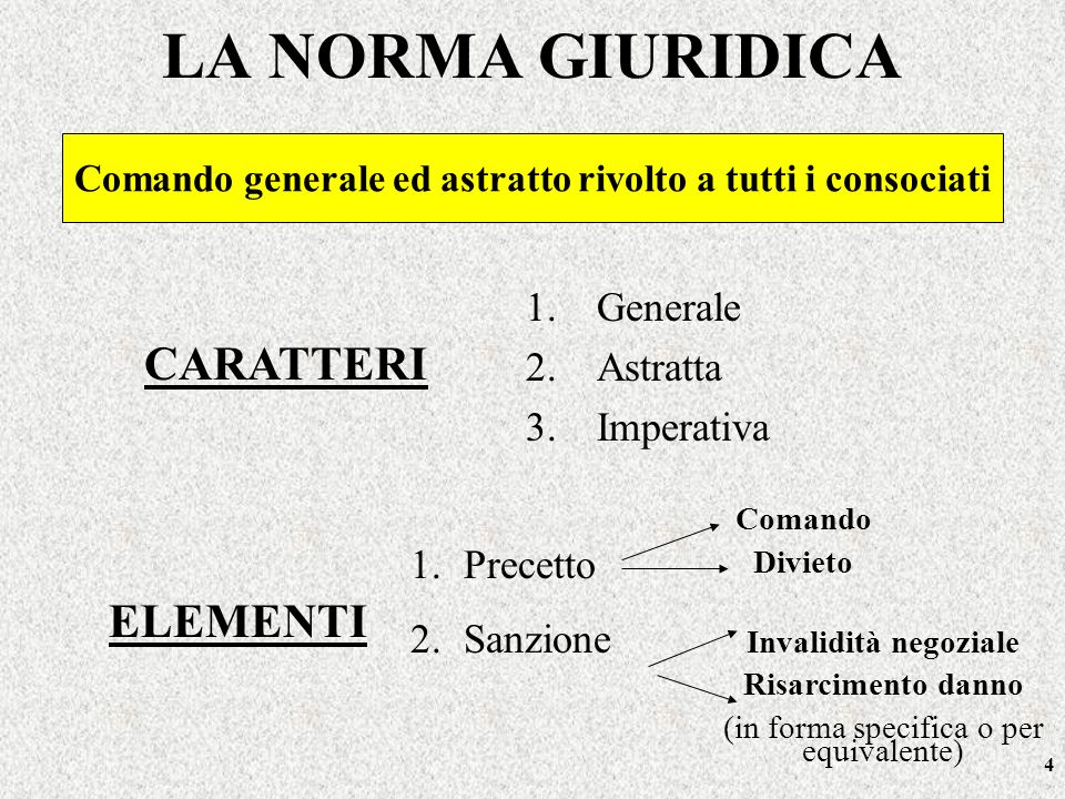 Generale Astratta Imperativa